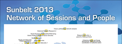 Sunbelt 2013: Program Data and Visualization